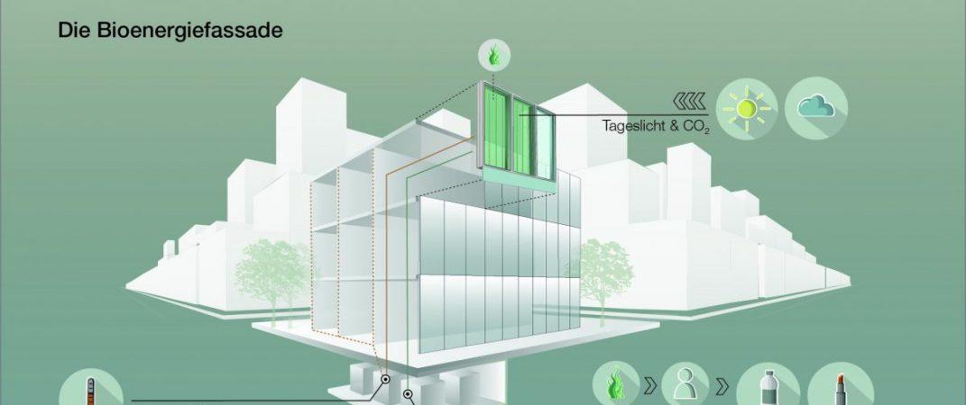 Bioenergiefassade
